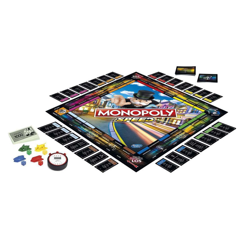Monopoly Speed Inhalt